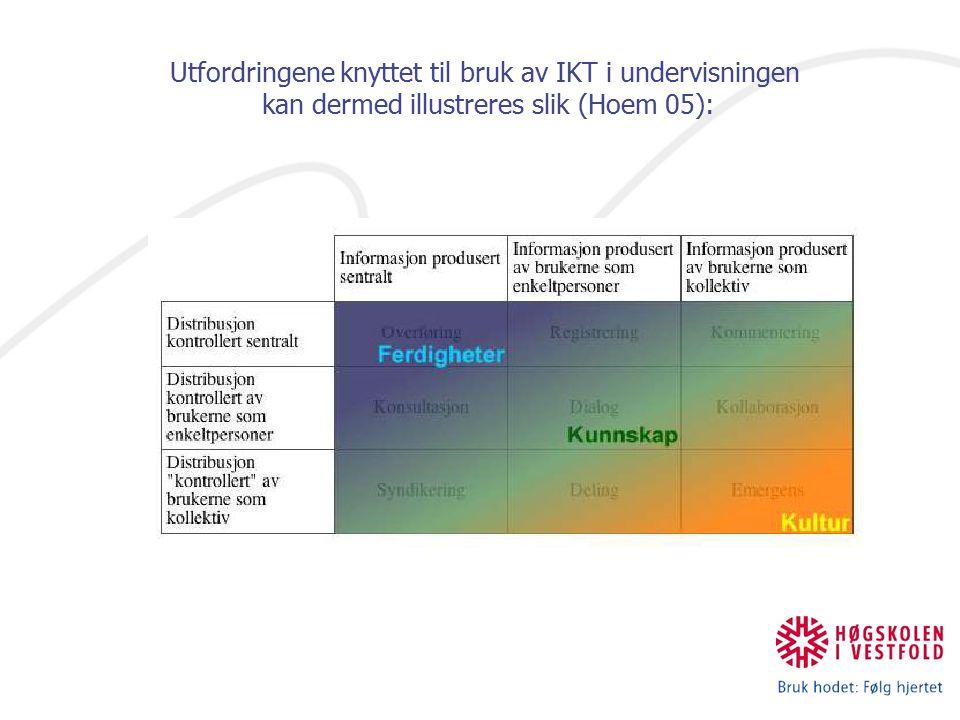 Utfordringene knyttet til bruk av IKT i undervisningen kan dermed illustreres slik (Hoem 05):
