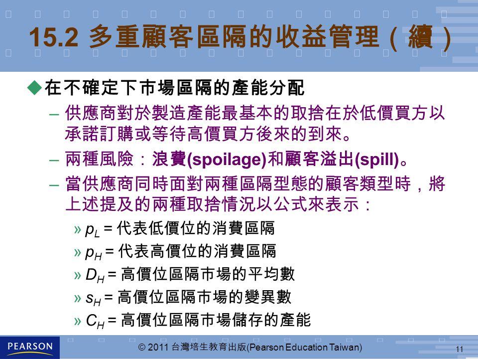 11 © 2011 台灣培生教育出版 (Pearson Education Taiwan) 15.2 多重顧客區隔的收益管理(續) u 在不確定下市場區隔的產能分配 – 供應商對於製造產能最基本的取捨在於低價買方以 承諾訂購或等待高價買方後來的到來。 – 兩種風險:浪費 (spoilage) 和顧客溢出 (spill) 。 – 當供應商同時面對兩種區隔型態的顧客類型時,將 上述提及的兩種取捨情況以公式來表示: »p L =代表低價位的消費區隔 »p H =代表高價位的消費區隔 »D H =高價位區隔市場的平均數 »s H =高價位區隔市場的變異數 »C H =高價位區隔市場儲存的產能