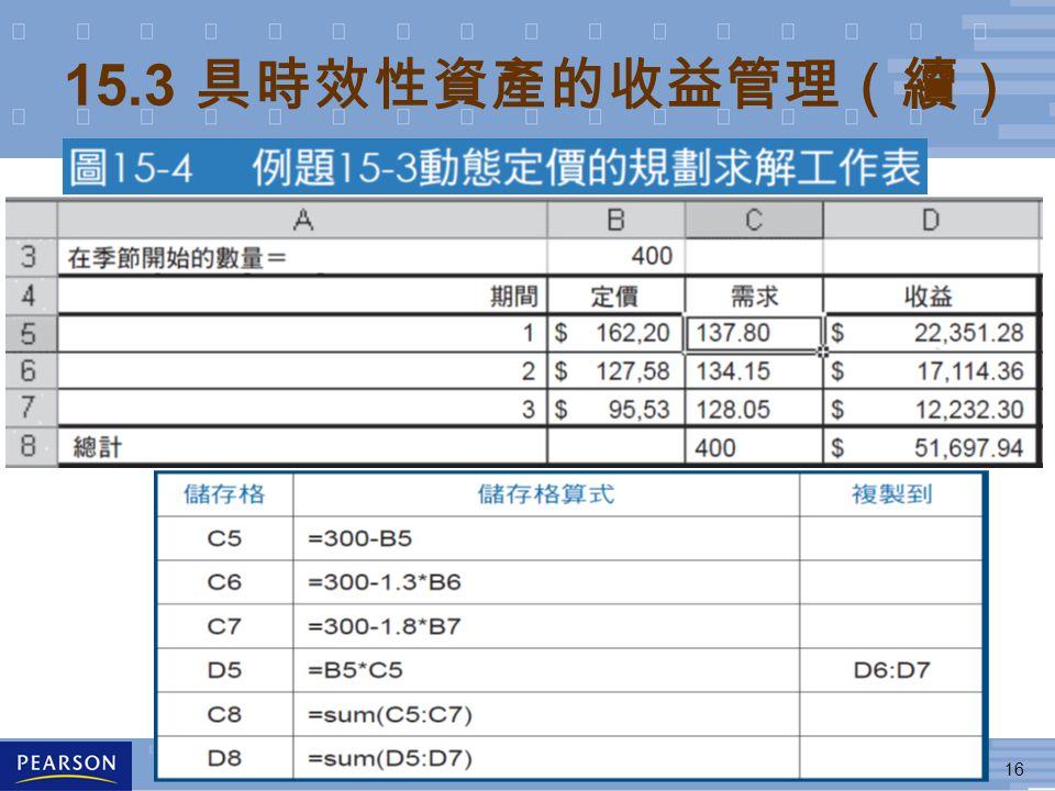 16 © 2011 台灣培生教育出版 (Pearson Education Taiwan) 15.3 具時效性資產的收益管理(續)