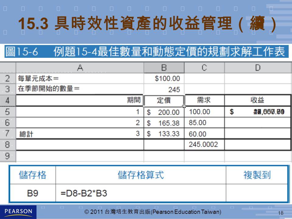 18 © 2011 台灣培生教育出版 (Pearson Education Taiwan) 15.3 具時效性資產的收益管理(續)