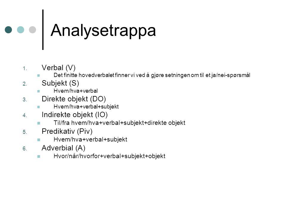 1. Verbal (V) Det finitte hovedverbalet finner vi ved å gjøre setningen om til et ja/nei-spørsmål 2. Subjekt (S) Hvem/hva+verbal 3. Direkte objekt (DO