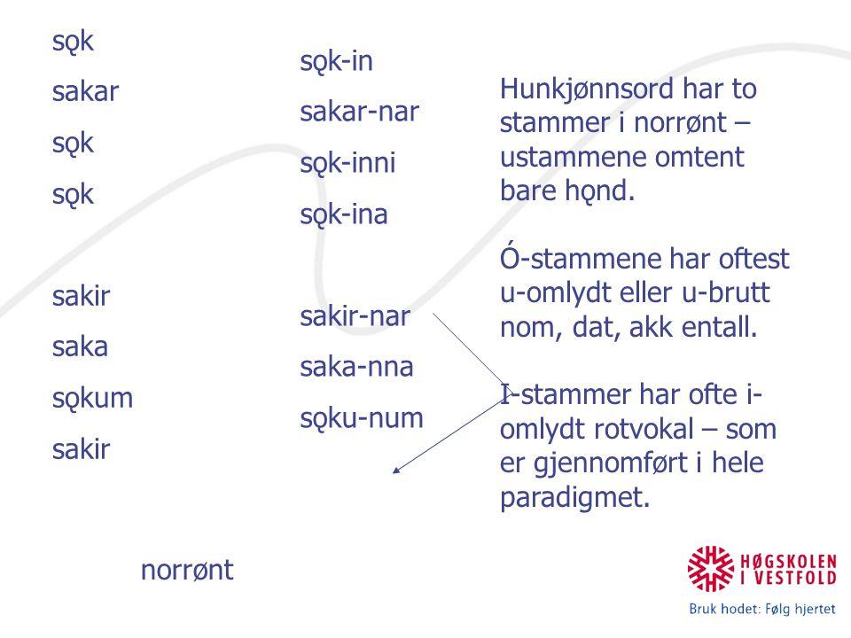 norrønt sǫk sakar sǫk sakir saka sǫkum sakir sǫk-in sakar-nar sǫk-inni sǫk-ina sakir-nar saka-nna sǫku-num Hunkjønnsord har to stammer i norrønt – ustammene omtent bare hǫnd.