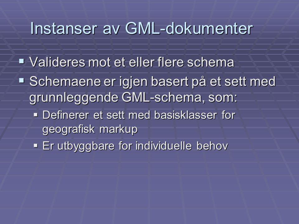 Instanser av GML-dokumenter  Valideres mot et eller flere schema  Schemaene er igjen basert på et sett med grunnleggende GML-schema, som:  Definerer et sett med basisklasser for geografisk markup  Er utbyggbare for individuelle behov