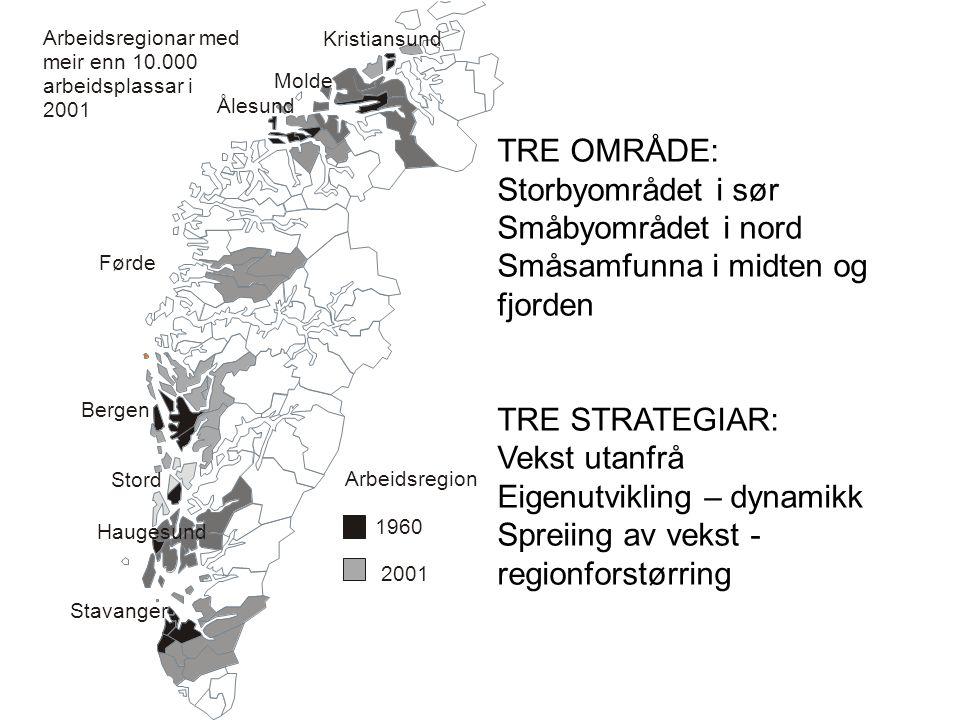 TRE OMRÅDE: Storbyområdet i sør Småbyområdet i nord Småsamfunna i midten og fjorden TRE STRATEGIAR: Vekst utanfrå Eigenutvikling – dynamikk Spreiing av vekst - regionforstørring