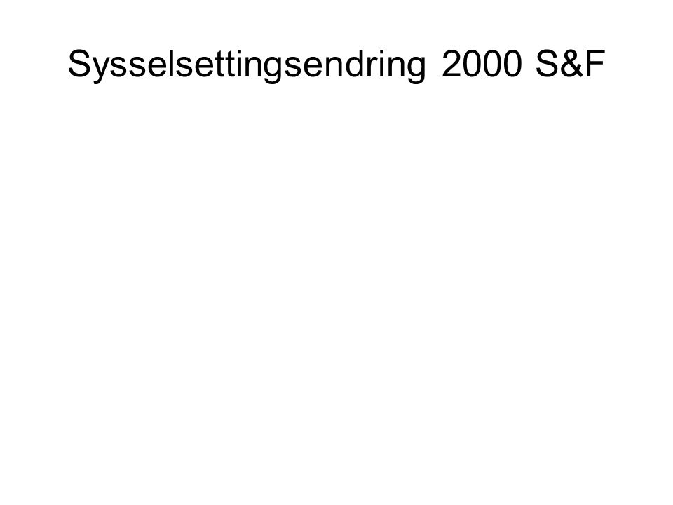 Sysselsettingsendring 2000 S&F