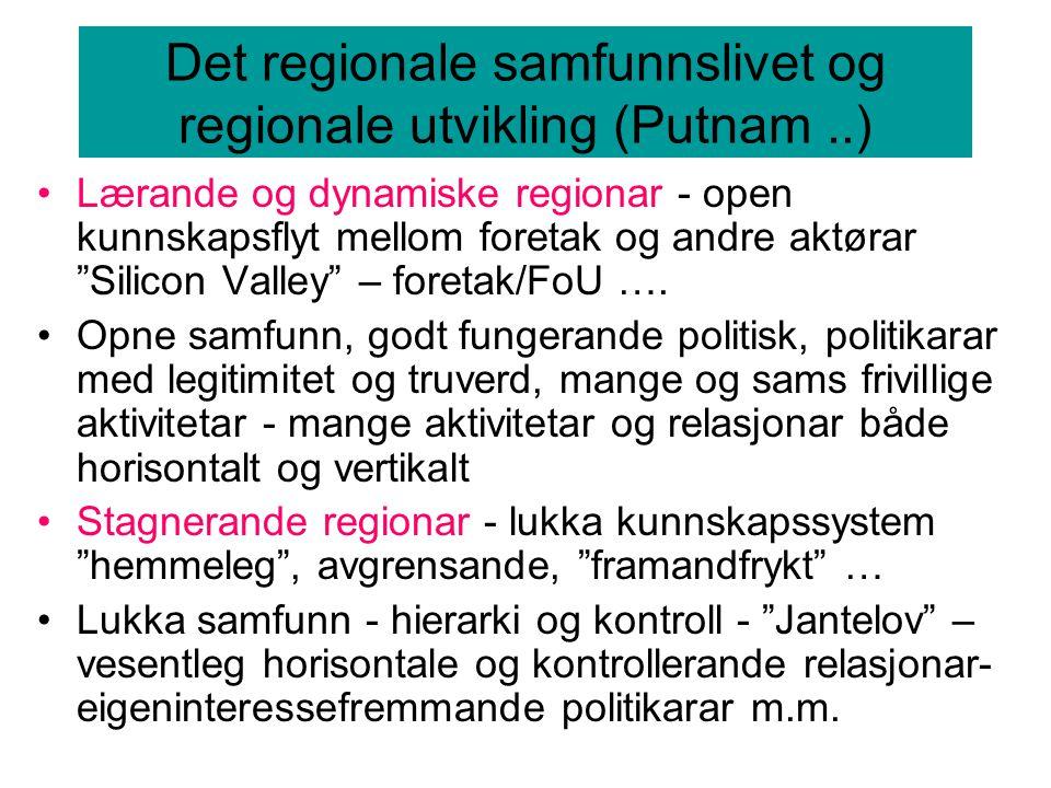 Det regionale samfunnslivet og regionale utvikling (Putnam..) Lærande og dynamiske regionar - open kunnskapsflyt mellom foretak og andre aktørar Silicon Valley – foretak/FoU ….
