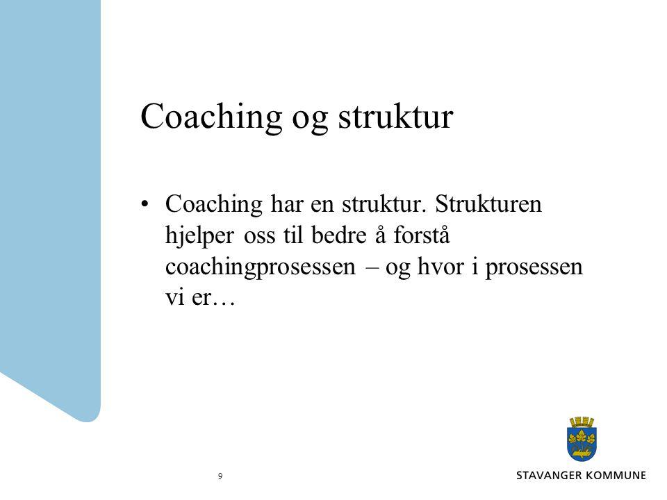 9 Coaching og struktur Coaching har en struktur. Strukturen hjelper oss til bedre å forstå coachingprosessen – og hvor i prosessen vi er…