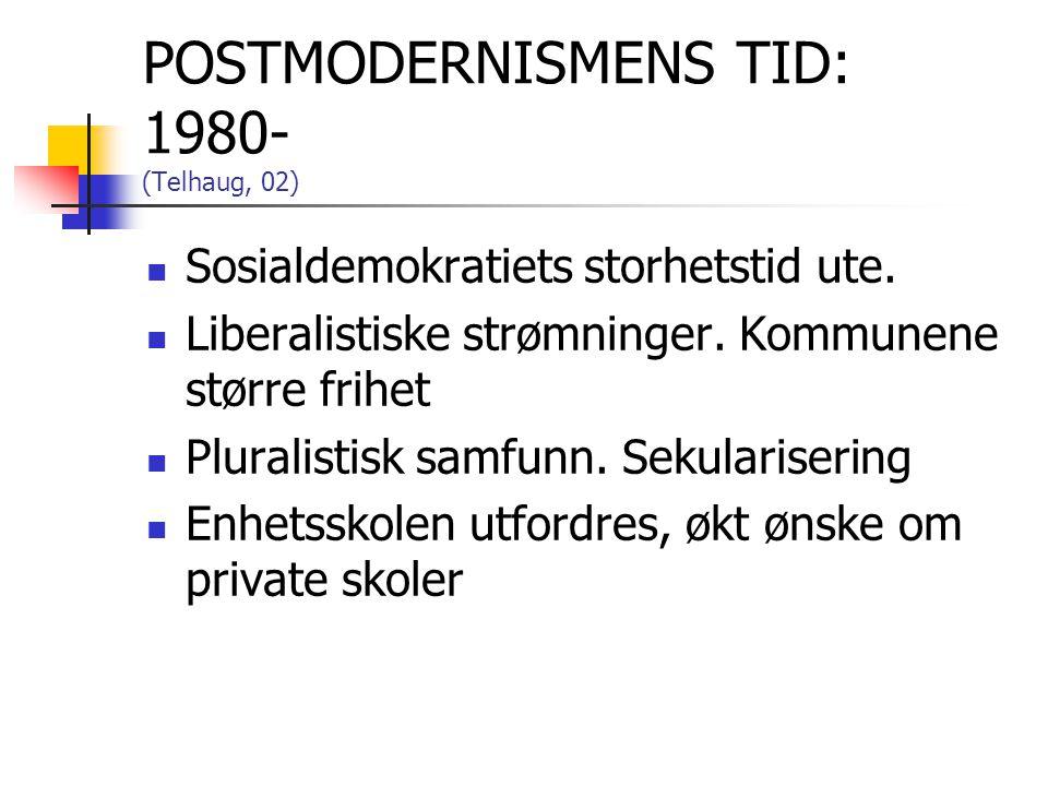 POSTMODERNISMENS TID: 1980- (Telhaug, 02) Sosialdemokratiets storhetstid ute. Liberalistiske strømninger. Kommunene større frihet Pluralistisk samfunn