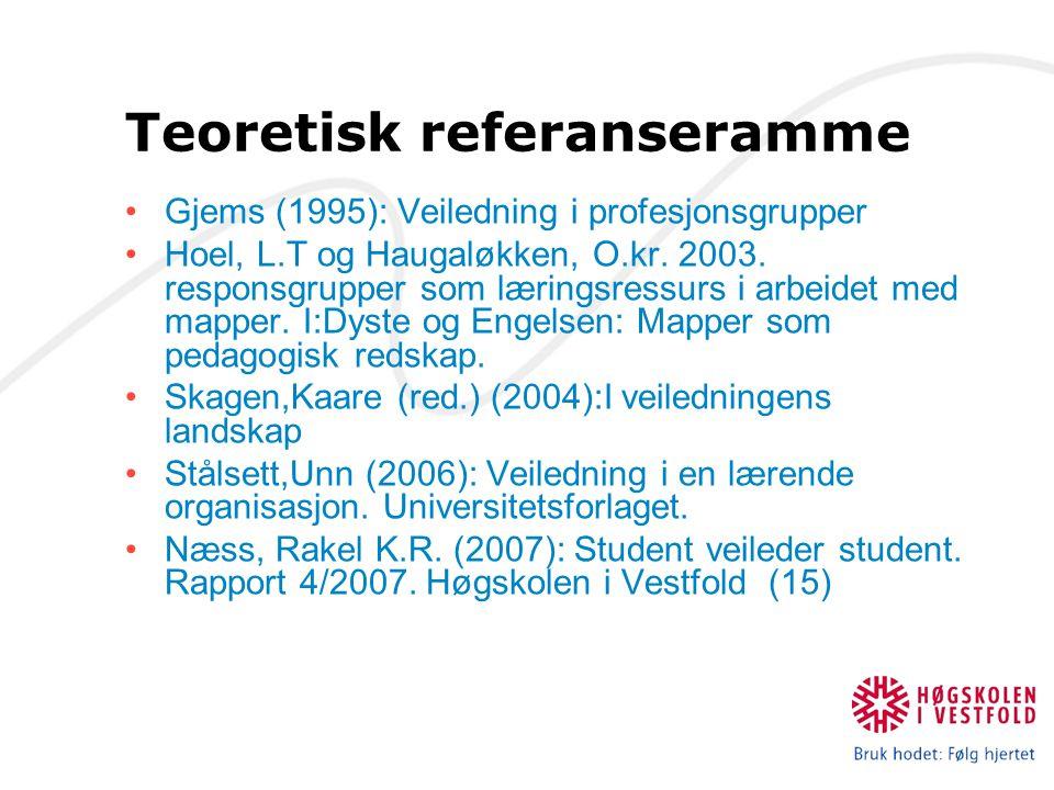 Teoretisk referanseramme Gjems (1995): Veiledning i profesjonsgrupper Hoel, L.T og Haugaløkken, O.kr. 2003. responsgrupper som læringsressurs i arbeid