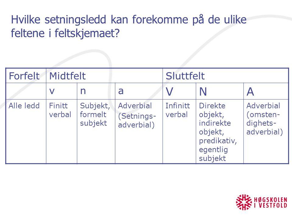 ForfeltMidtfeltSluttfelt vna VNA Alle leddFinitt verbal Subjekt, formelt subjekt Adverbial (Setnings- adverbial) Infinitt verbal Direkte objekt, indir