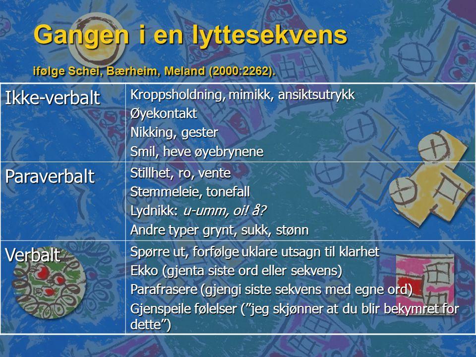 Gangen i en lyttesekvens ifølge Schei, Bærheim, Meland (2000:2262). Ikke-verbalt Kroppsholdning, mimikk, ansiktsutrykk Øyekontakt Nikking, gester Smil
