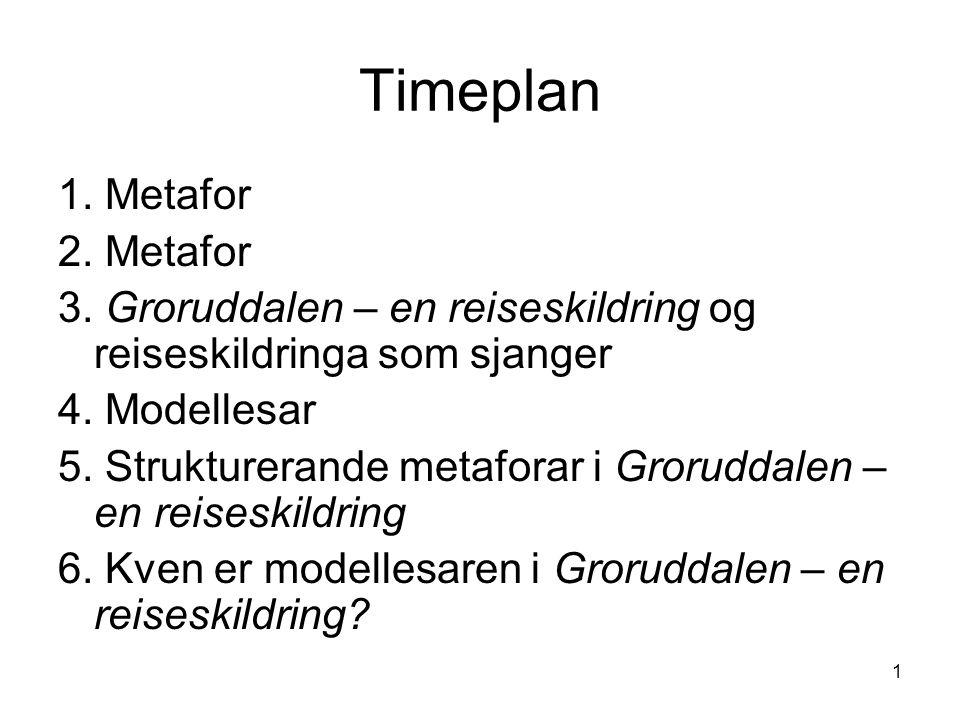 1 Timeplan 1. Metafor 2. Metafor 3.