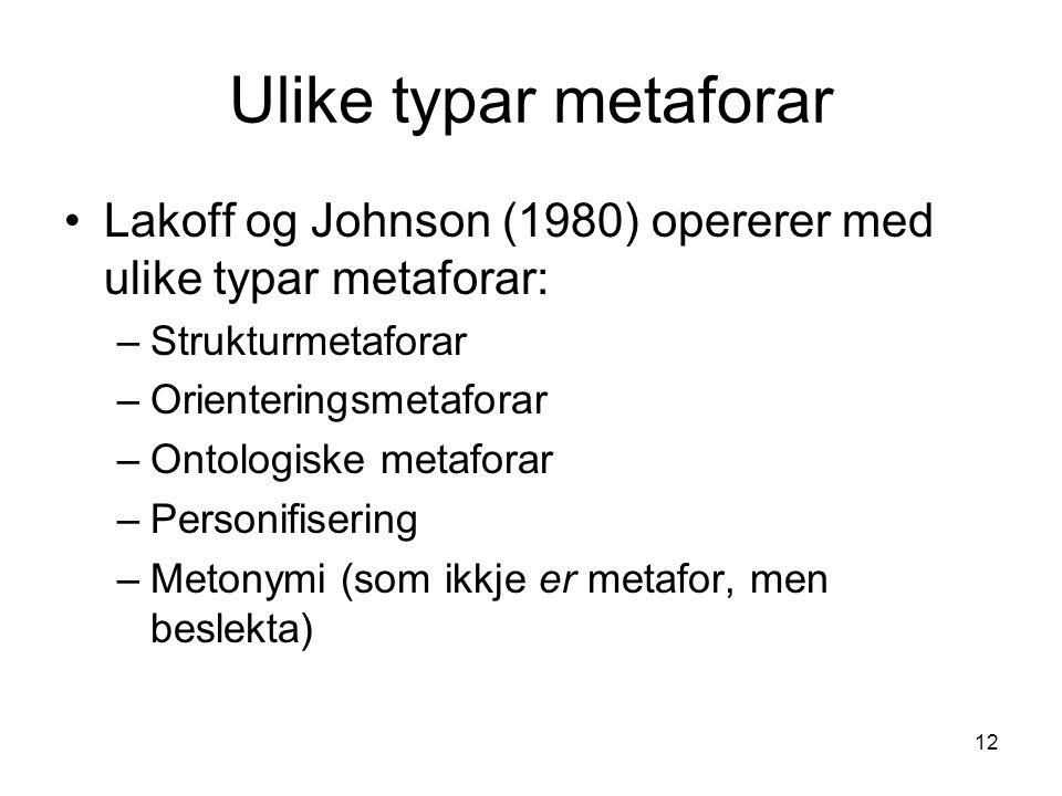 12 Ulike typar metaforar Lakoff og Johnson (1980) opererer med ulike typar metaforar: –Strukturmetaforar –Orienteringsmetaforar –Ontologiske metaforar –Personifisering –Metonymi (som ikkje er metafor, men beslekta)