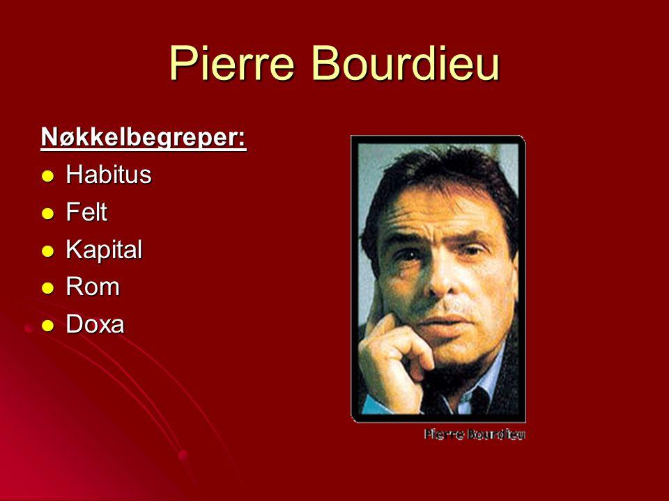 Pierre Bourdieu Nøkkelbegreper: Habitus Habitus Felt Felt Kapital Kapital Rom Rom Doxa Doxa