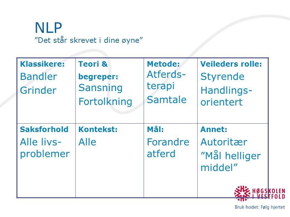 """NLP """"Det står skrevet i dine øyne"""" Klassikere: Bandler Grinder Teori & begreper: Sansning Fortolkning Metode: Atferds- terapi Samtale Veileders rolle:"""