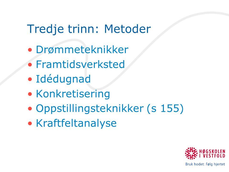 Tredje trinn: Metoder Drømmeteknikker Framtidsverksted Idédugnad Konkretisering Oppstillingsteknikker (s 155) Kraftfeltanalyse