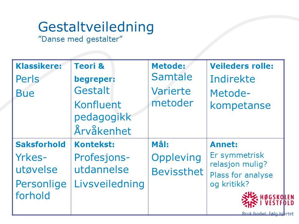 """Gestaltveiledning """"Danse med gestalter"""" Klassikere: Perls Bue Teori & begreper: Gestalt Konfluent pedagogikk Årvåkenhet Metode: Samtale Varierte metod"""