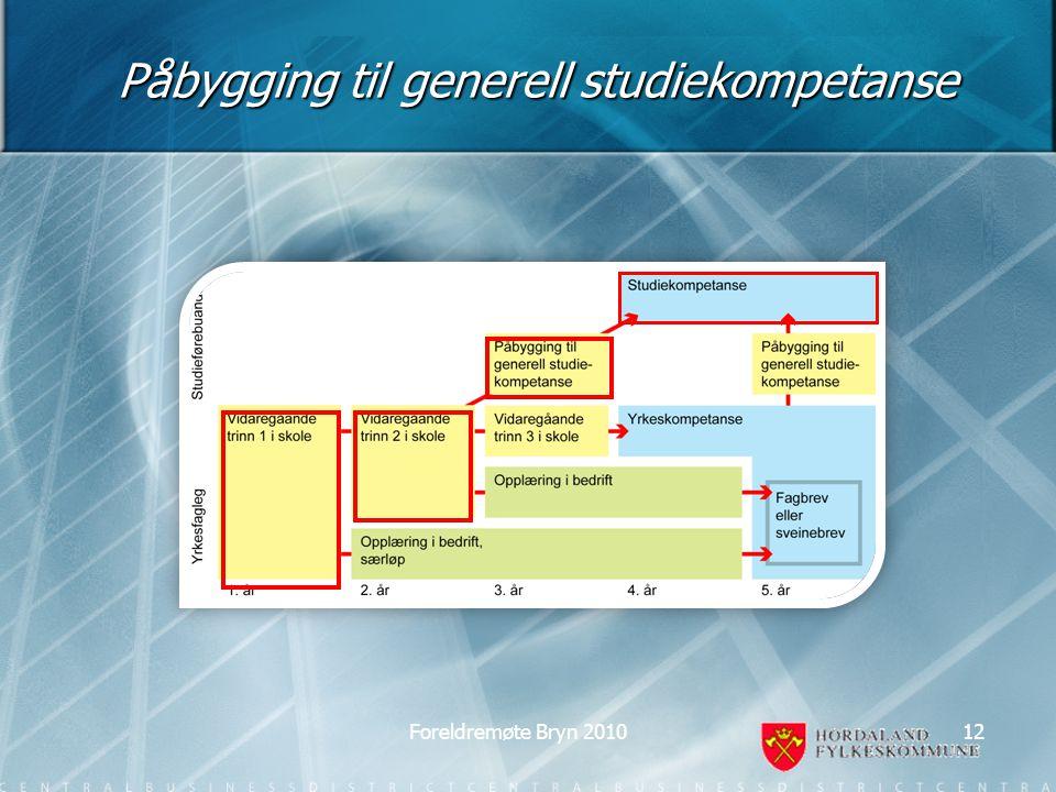 Påbygging til generell studiekompetanse 12Foreldremøte Bryn 2010