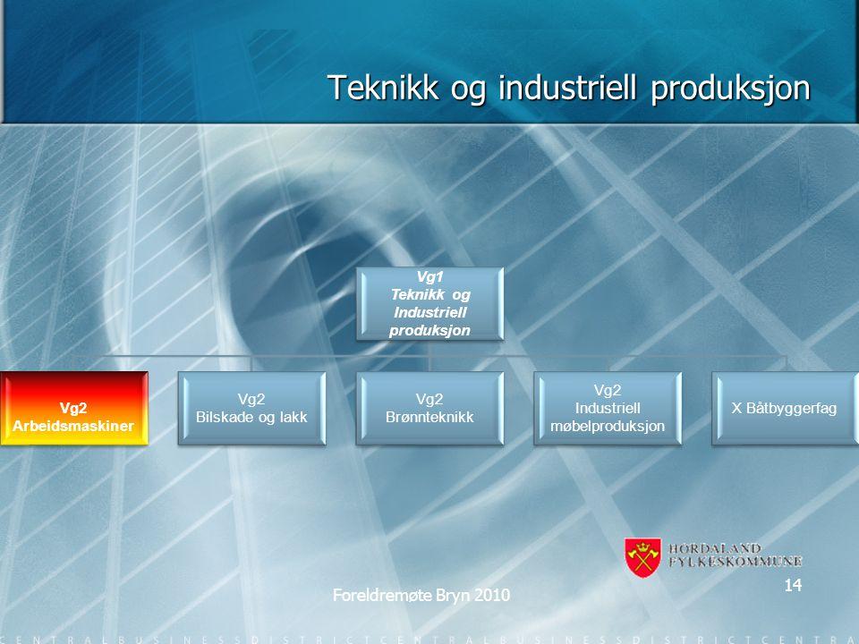 Teknikk og industriell produksjon Vg1 Teknikk og Industriell produksjon Vg2 Arbeidsmaskiner Vg2 Bilskade og lakk Vg2 Brønnteknikk Vg2 Industriell møbe
