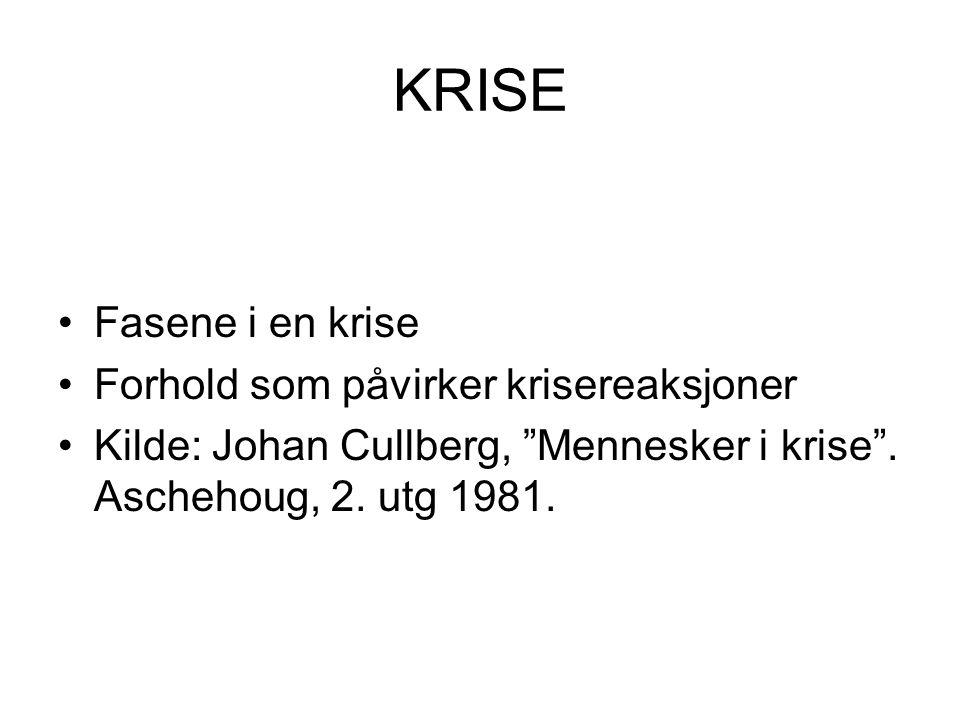 KRISE Fasene i en krise Forhold som påvirker krisereaksjoner Kilde: Johan Cullberg, Mennesker i krise .