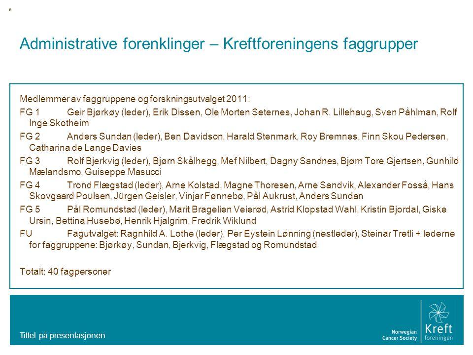 9 Administrative forenklinger – Kreftforeningens faggrupper Medlemmer av faggruppene og forskningsutvalget 2011: FG 1 Geir Bjørkøy (leder), Erik Disse
