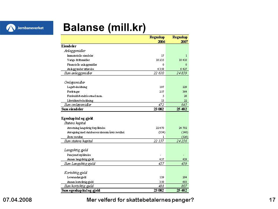 07.04.2008Mer velferd for skattebetalernes penger 17 Balanse (mill.kr)