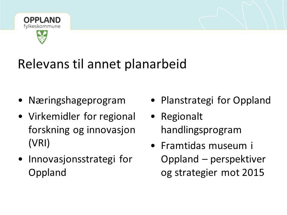 Relevans til annet planarbeid Næringshageprogram Virkemidler for regional forskning og innovasjon (VRI) Innovasjonsstrategi for Oppland Planstrategi for Oppland Regionalt handlingsprogram Framtidas museum i Oppland – perspektiver og strategier mot 2015