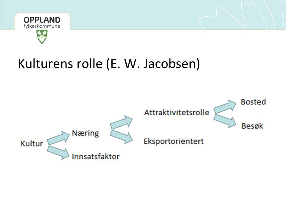 Kulturens rolle (E. W. Jacobsen)