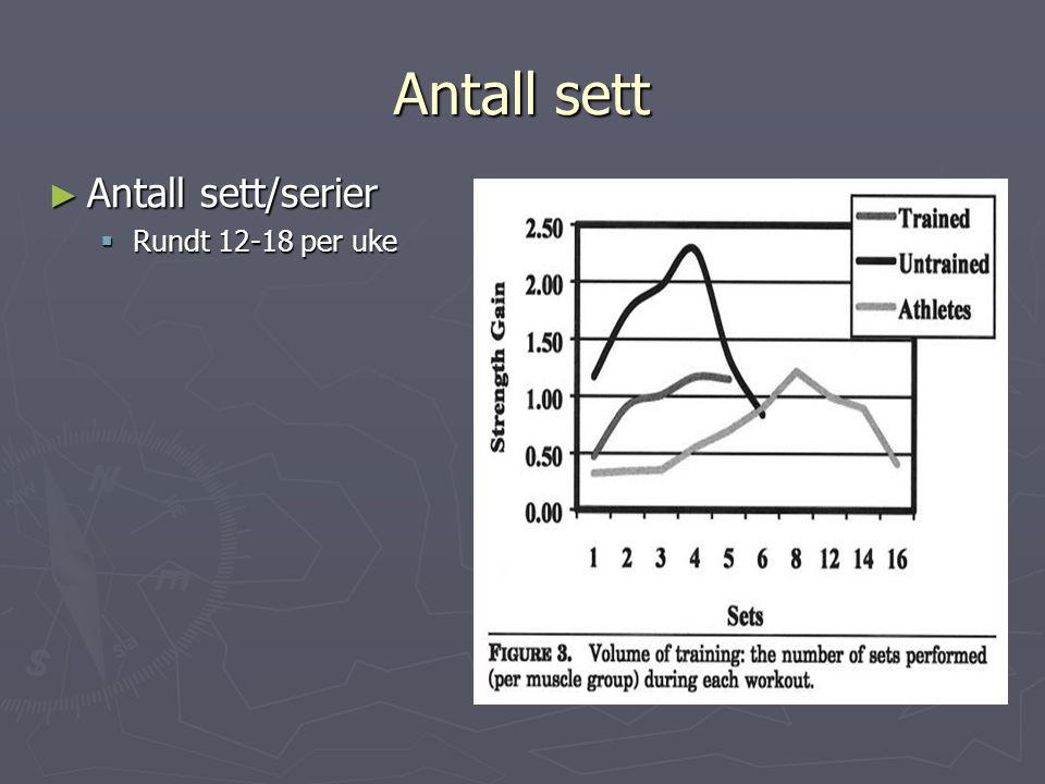 Antall sett ► Antall sett/serier  Rundt 12-18 per uke