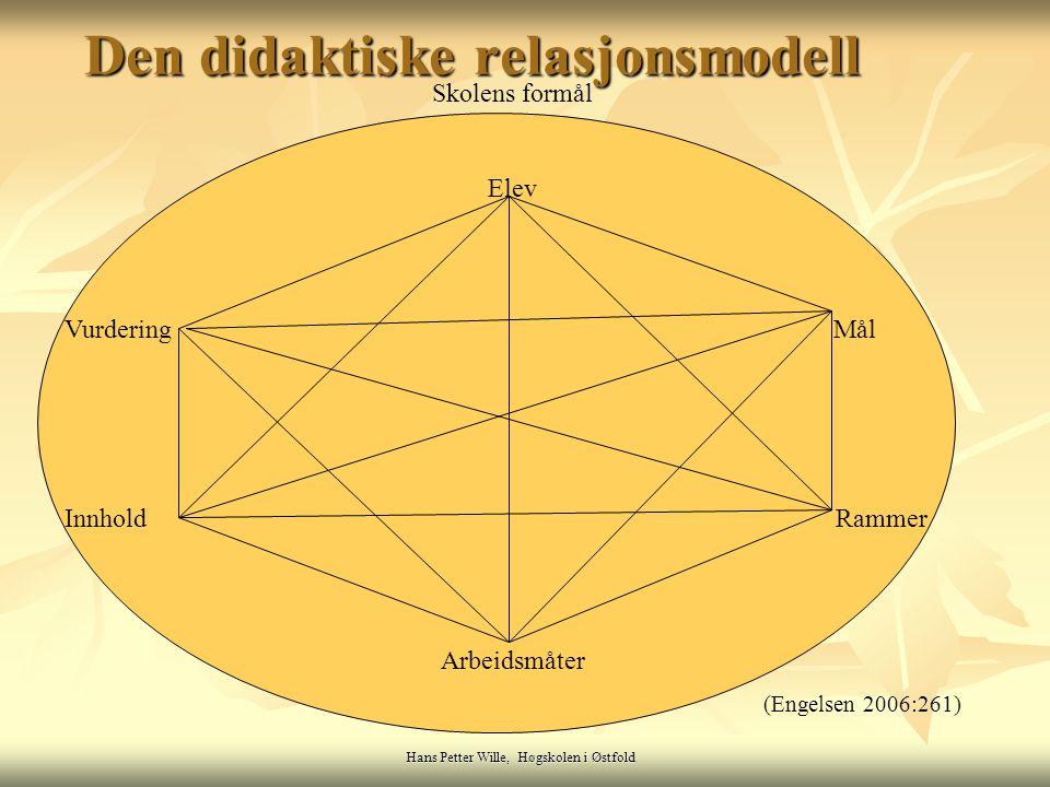 Hans Petter Wille, Høgskolen i Østfold Den didaktiske relasjonsmodell Skolens formål Elev Vurdering Mål Innhold Rammer Arbeidsmåter (Engelsen 2006:261)