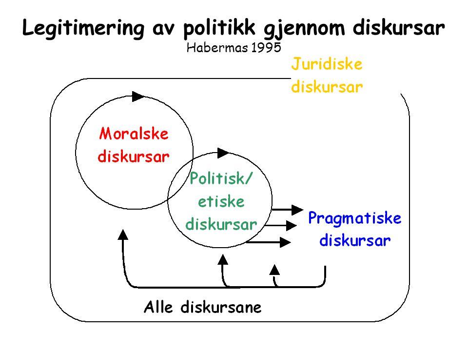Legitimering av politikk gjennom diskursar Habermas 1995