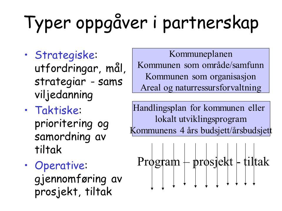 Kommuneplanen Kommunen som område/samfunn Kommunen som organisasjon Areal og naturressursforvaltning Typer oppgåver i partnerskap Strategiske: utfordr