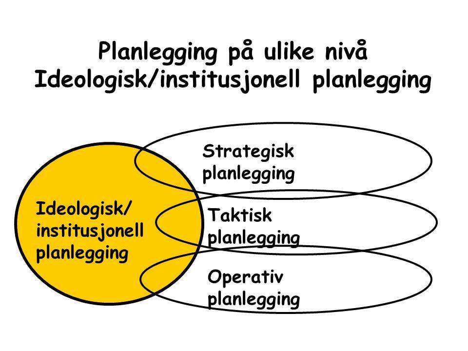 Planlegging på ulike nivå Ideologisk/institusjonell planlegging Strategisk planlegging Taktisk planlegging Operativ planlegging Ideologisk/ institusjo