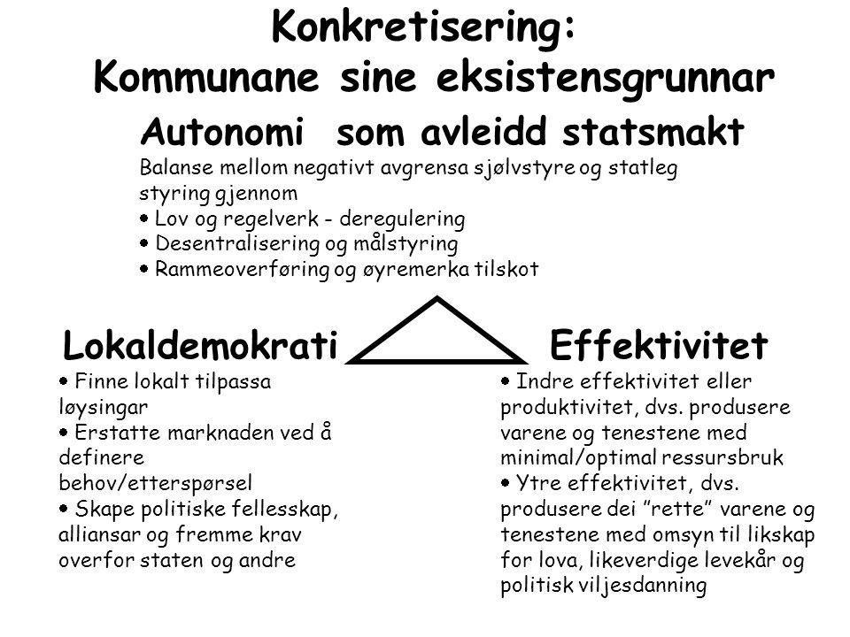 Konkretisering: Kommunane sine eksistensgrunnar Lokaldemokrati  Finne lokalt tilpassa løysingar  Erstatte marknaden ved å definere behov/etterspørse