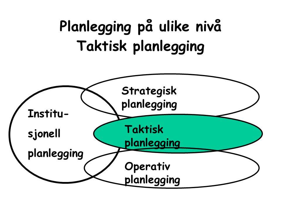 Planlegging på ulike nivå Taktisk planlegging Strategisk planlegging Taktisk planlegging Operativ planlegging Institu- sjonell planlegging