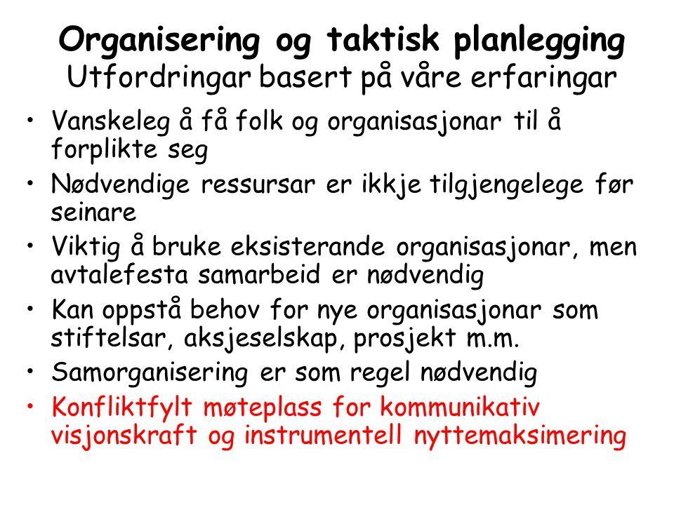 Organisering og taktisk planlegging Utfordringar basert på våre erfaringar Vanskeleg å få folk og organisasjonar til å forplikte seg Nødvendige ressur