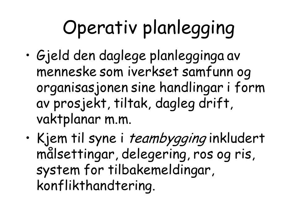 Operativ planlegging Gjeld den daglege planlegginga av menneske som iverkset samfunn og organisasjonen sine handlingar i form av prosjekt, tiltak, dag