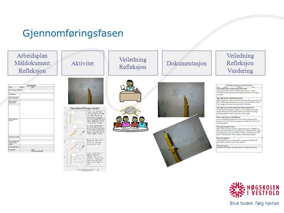 Gjennomføringsfasen Arbeidsplan Måldokument Refleksjon Aktivitet Veiledning Refleksjon Dokumentasjon Veiledning Refleksjon Vurdering