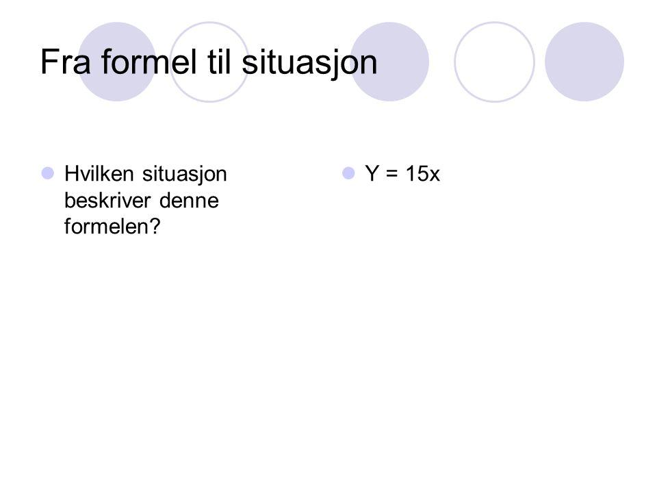 Fra formel til situasjon Hvilken situasjon beskriver denne formelen? Y = 15x