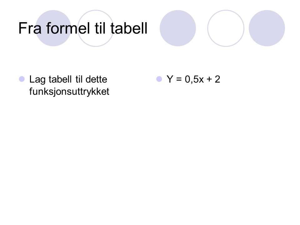Fra formel til tabell Lag tabell til dette funksjonsuttrykket Y = 0,5x + 2