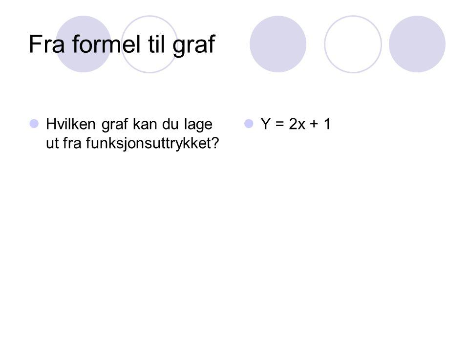 Fra formel til graf Hvilken graf kan du lage ut fra funksjonsuttrykket? Y = 2x + 1