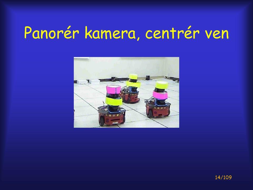 14/109 Panorér kamera, centrér ven