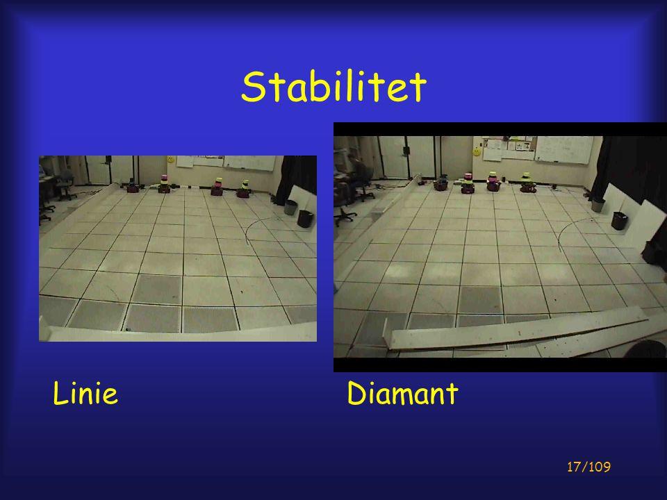 17/109 Stabilitet Linie Diamant