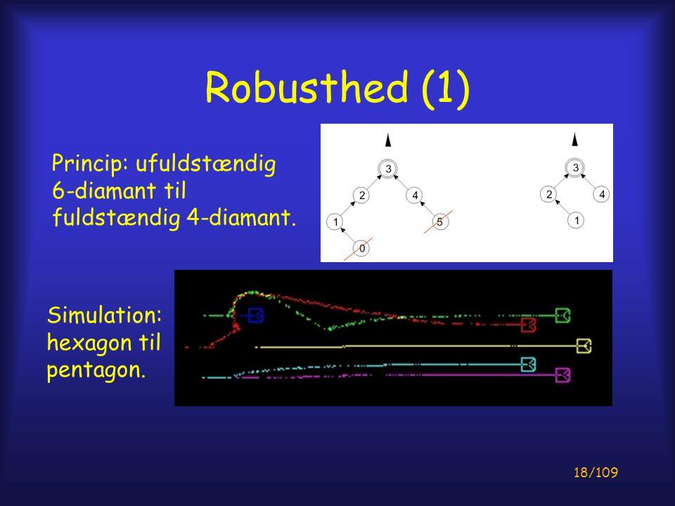 18/109 Robusthed (1) Princip: ufuldstændig 6-diamant til fuldstændig 4-diamant.