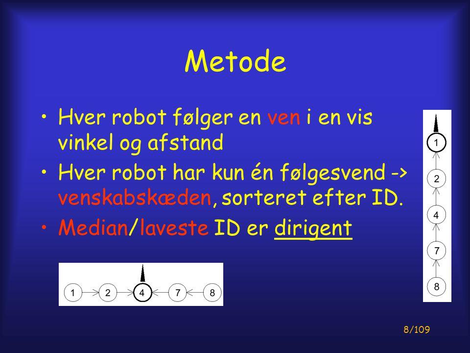 9/109 At kende sin plads Ud fra gruppestørrelse, ID'er og f finder hver robot sin plads; dvs.