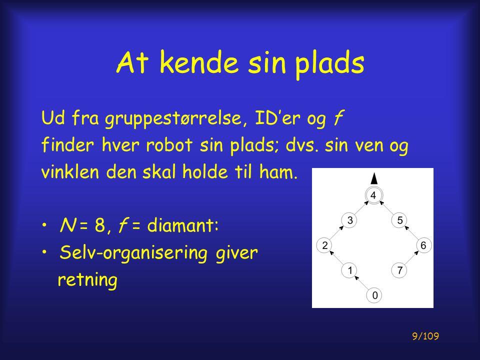 10/109 Ven-sensoren Skal give vennens ID, vinkel, afstand Antag 180  synsfelt Kan panoreres