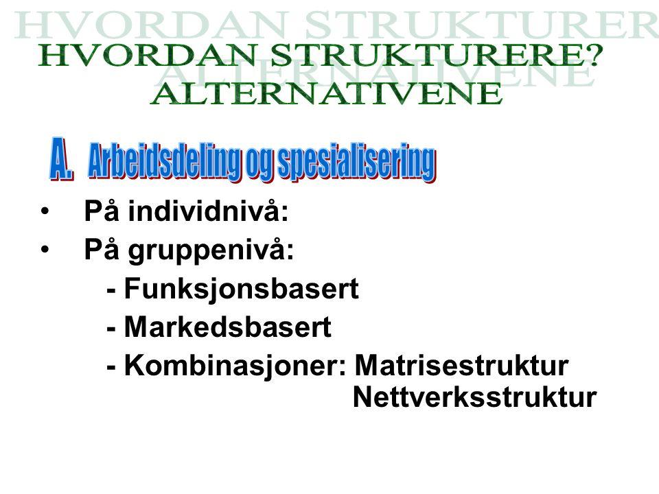 På individnivå: På gruppenivå: - Funksjonsbasert - Markedsbasert - Kombinasjoner: Matrisestruktur Nettverksstruktur