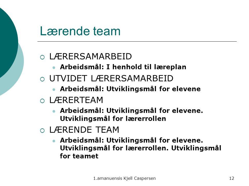 1.amanuensis Kjell Caspersen12 Lærende team  LÆRERSAMARBEID Arbeidsmål: I henhold til læreplan  UTVIDET LÆRERSAMARBEID Arbeidsmål: Utviklingsmål for
