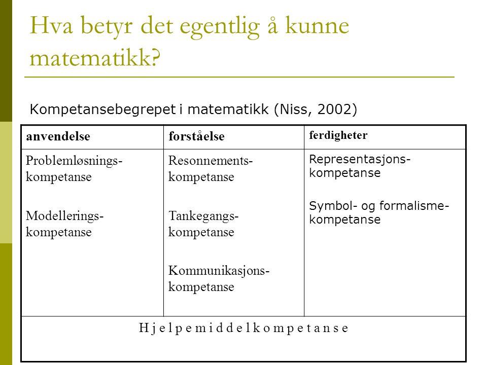 Hva betyr det egentlig å kunne matematikk? Kompetansebegrepet i matematikk (Niss, 2002) anvendelseforståelse ferdigheter Problemløsnings- kompetanse M