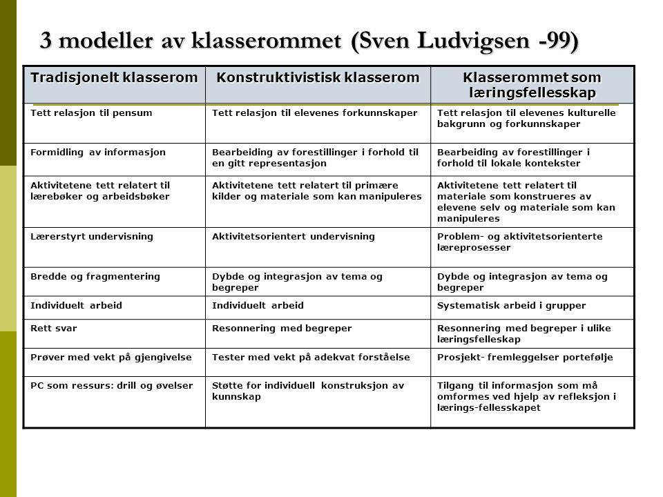 3 modeller av klasserommet (Sven Ludvigsen -99) Tradisjonelt klasserom Konstruktivistisk klasserom Klasserommet som l æ ringsfellesskap Tett relasjon